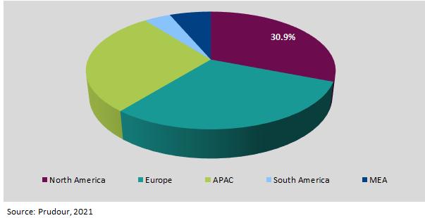 Global Antivirus Software Market Regional 2021-2031