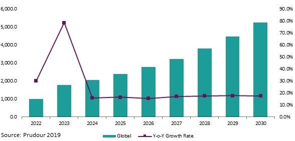 Global Adalimumab Biosimilar Market