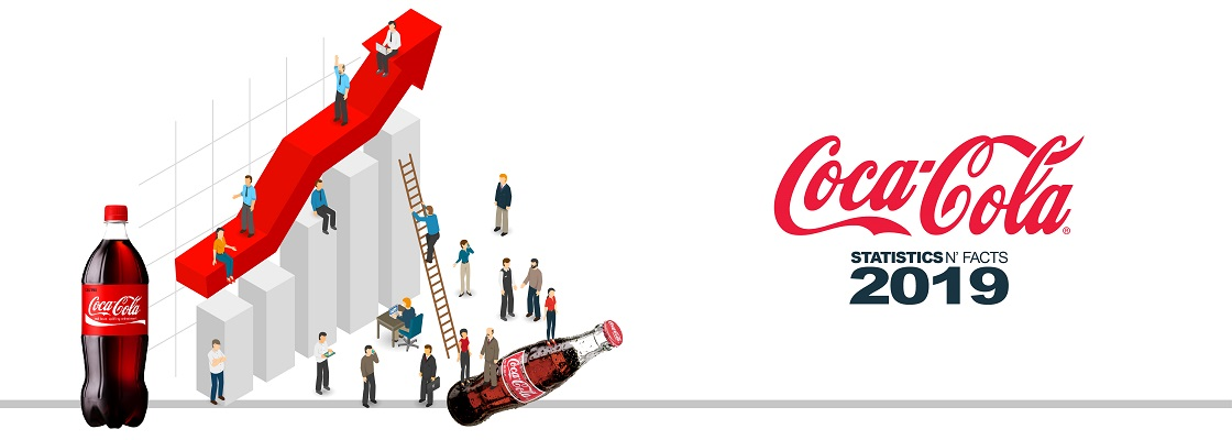 cocacola statistics and facts