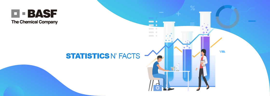 basf statistics and facts
