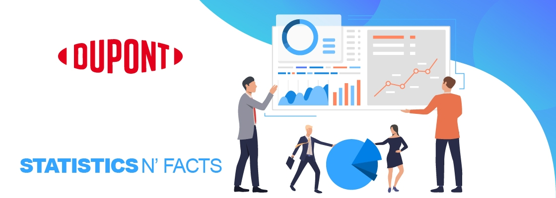 DowDuPont statistics and facts