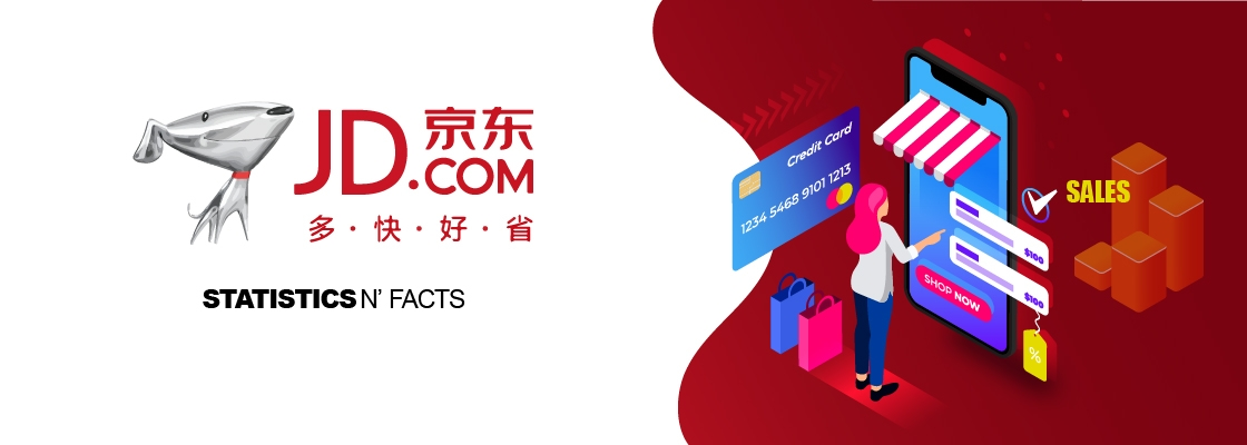 JINGDONG statistics and facts