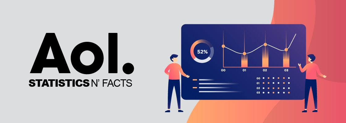 aol-statistics-and-facts