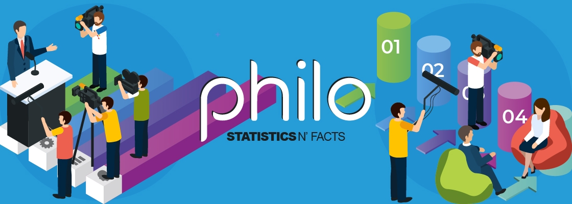 philo statistics and facts