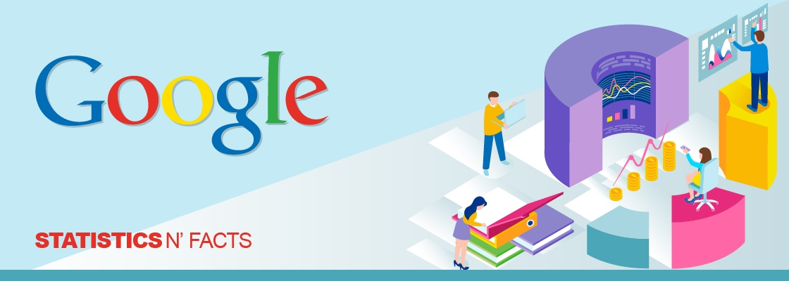 google statistics and facts